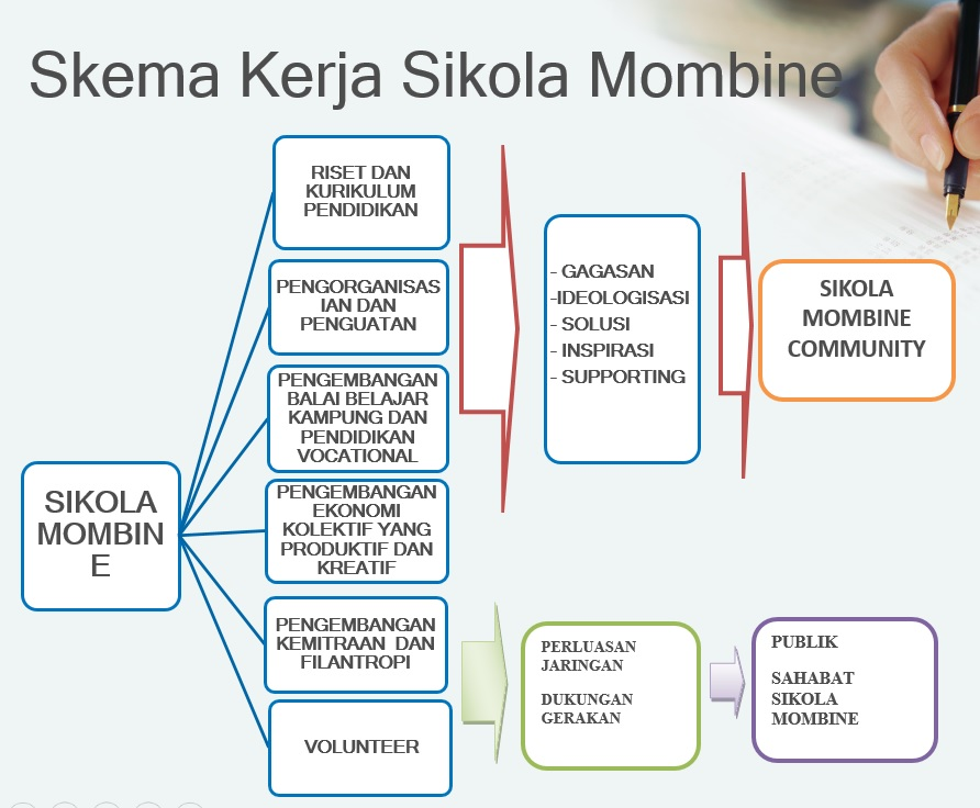 skema2